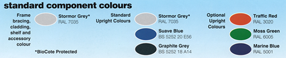Standard Component Colour Chart for Euro Shelving