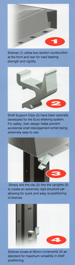 Stormor Euro Shelving Features